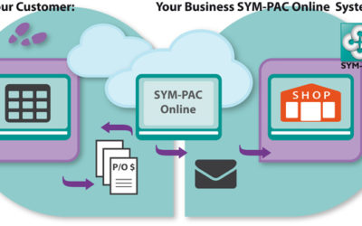 SYM-PAC Online SAP Interface